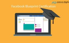 Complete guide to the google adwords certification test an ultimate guide for facebook blueprint certification exam malvernweather Images